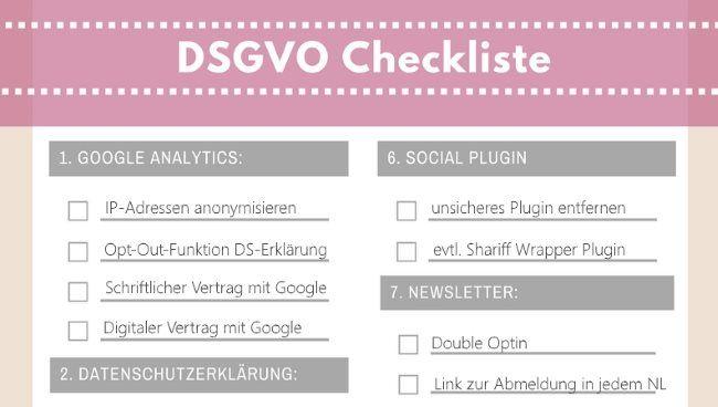 DSGVO Leitfagen Checkliste